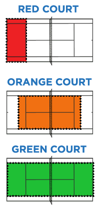 Tennis Court Sizing