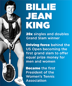 Billie Jean King Infographic
